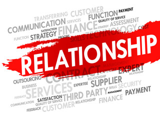 Word cloud of business Relationship related items