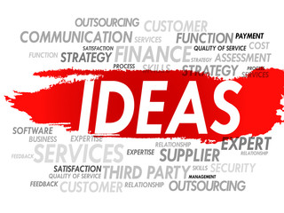 Word cloud of IDEAS related items, presentation background