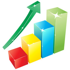 3D Progress Bar graph