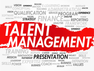 Word cloud of Talent Management related items, vector