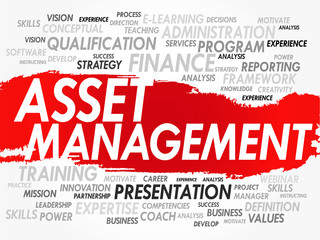 Word cloud of Asset Management related items, vector