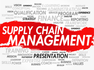 Word cloud of Supply Chain Management related items, vector
