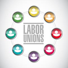 labor unions diversity illustration