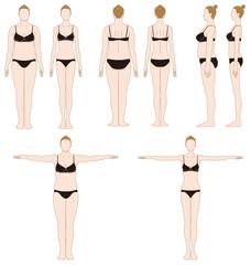 ダイエット。太った女性。痩せた女性