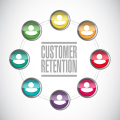 customer retention diversity network