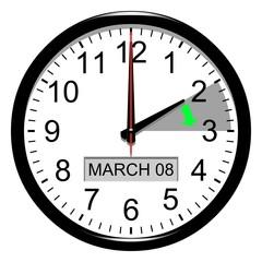 March 08. Daylight Saving Time