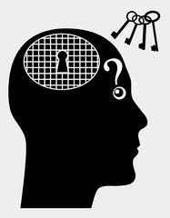 Mental Disorder like amnesia or dementia