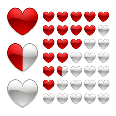 rating of hearts