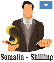 Somalia currency symbol shilling representing money and Flag.