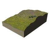 ecosystem terrain heathery poster