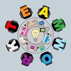 Vision of teamwork.