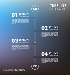 Timeline infographic with unfocused background and report