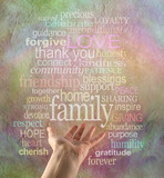 Fototapety Celebrate the Essence of Family Word Cloud