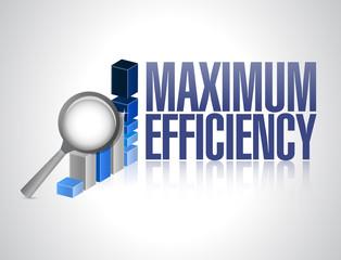 maximum efficiency business graph
