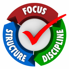 Focus Structure Discipline Check Mark Control Commitment Achieve