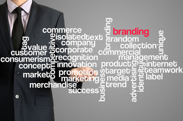 Business man presenting wordcloud related to branding