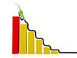 Gasoline price growth graph