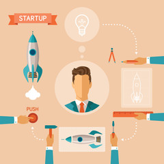 Vector concept of business startup