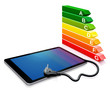 Mobile device and energy performance