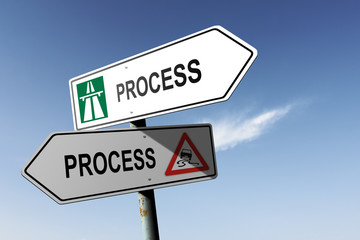 Process directions. Choice for easy way or hard way.