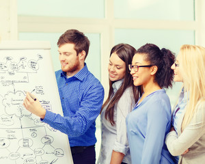 smiling business team discussing plan in office