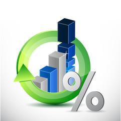 business economy moving. percentage symbol