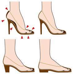 ハイヒールの靴の形と足