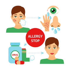 Allergy Prevention Concept