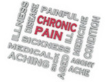 3d image CHRONIC PAIN issues concept word cloud background poster