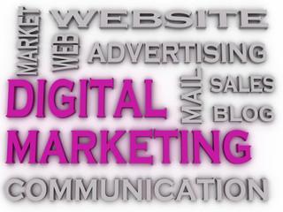 3d imagen Digital Marketing  issues concept word cloud backgroun