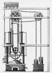 Polzunov's two-cylinder steam engine