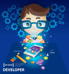 app make developer (phone apps workbench)