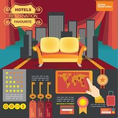 concept banner template for hotels reservation on line service