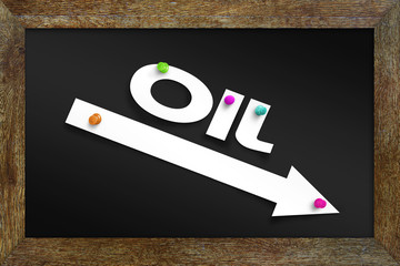 Concept of falling oil prices