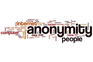 Anonymity word cloud