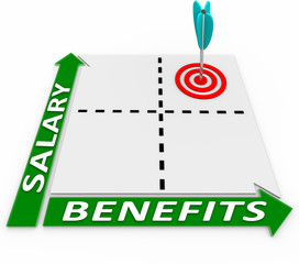 Salary Vs Benefits on a Matrix Chart Higher Lower Compensation C