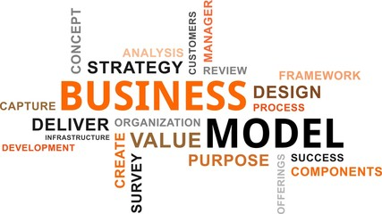 word cloud - business model