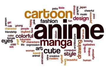 Anime word cloud