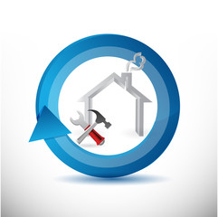 house reconstruction cycle symbol