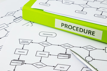 Procedure decision manual and documents