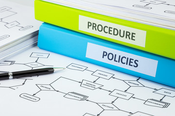 Policies and procedure documents for business