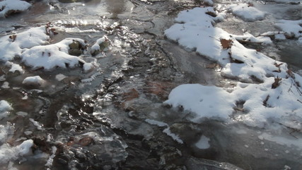 Ice on Frozen Creek with sound