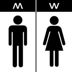 Restroom sign man woman
