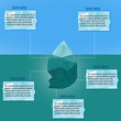 Polygonal iceberg infographics.  Vector illustration- low poly - 75830797