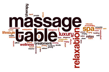 Massage table word cloud
