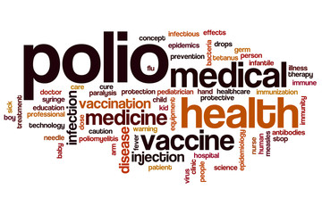 Polio word cloud