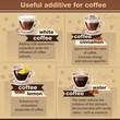 Useful of coffee2