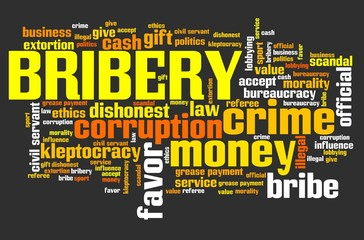 Bribery word cloud