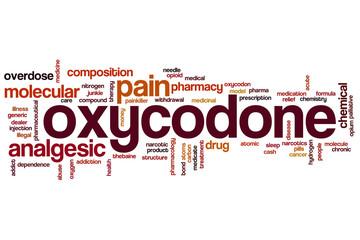 Oxycodone word cloud