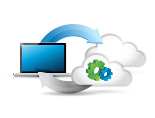 computer laptop cycle clouds and gears